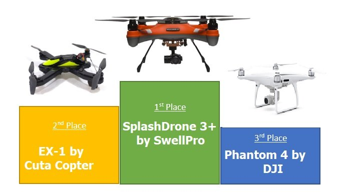 Best Drones for fishing Fishing Drones ver 3