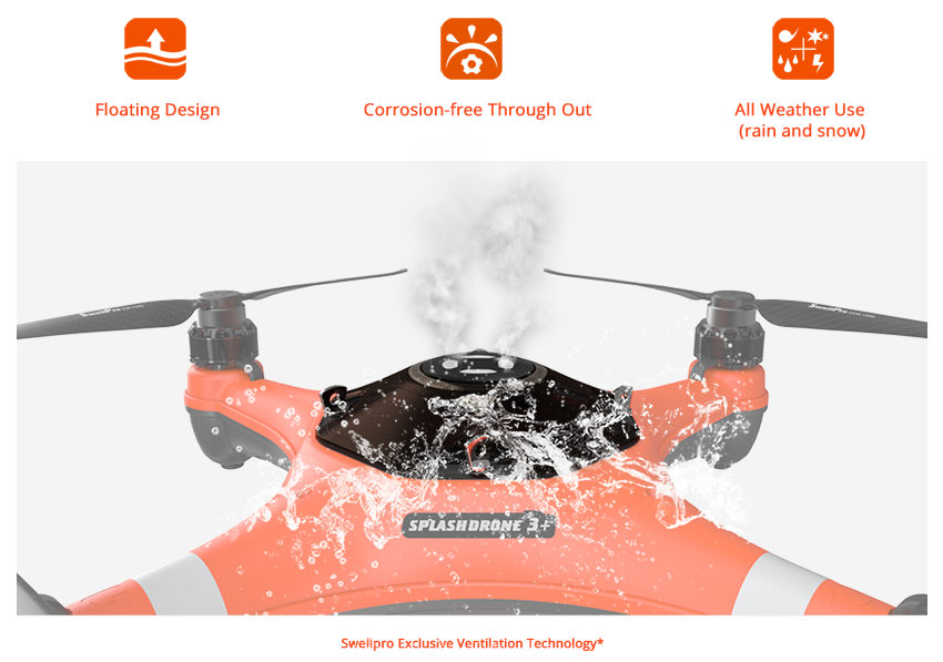 SwellPro SplashDrone 3+ Ventilation Technology