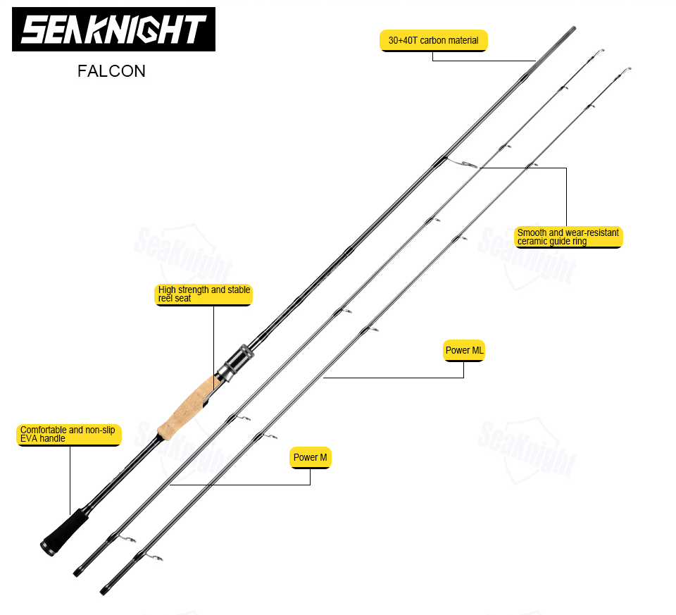 SeaKnight Falcon Fishing Spinning Rod