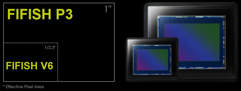 FIFISH V6 vs FIFISH P3 - image sensor