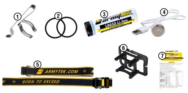 ArmyTek Wizard Pro Magnet Flashlight Package Content
