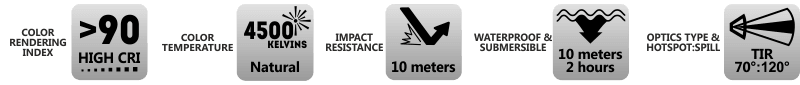 ArmyTek Wizard Pro Magnet Nichia Led Flashlight icons features wizard pro magnet usb_02